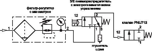 Пневмораспределители схема подключения воздуха4