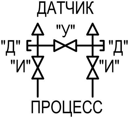 Гидравлическая схема KIPVALVE MV302-P1F.M16.TB.08Х18Н10